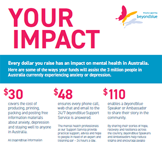 Your impact A4 poster